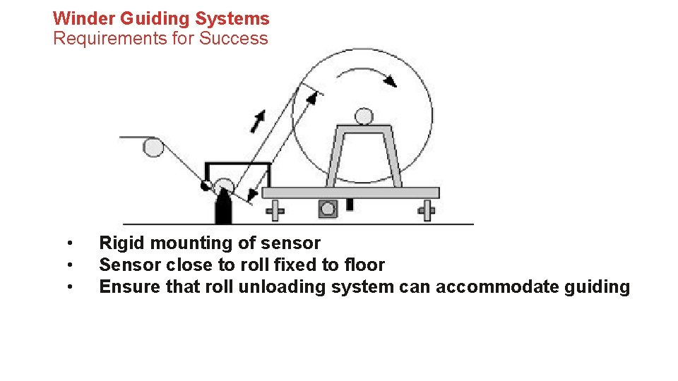 Winder Guiding Systems Requirements for Success • • • Rigid mounting of sensor Sensor
