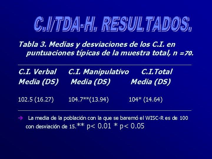Tabla 3. Medias y desviaciones de los C. I. en puntuaciones típicas de la