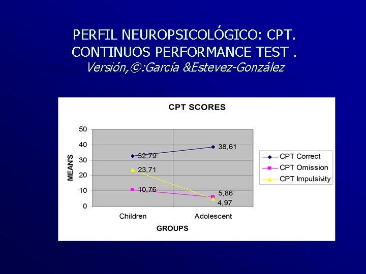 PERFIL NEUROPSICOLÓGICO: CPT. CONTINUOS PERFORMANCE TEST. Versión, ©: García &Estevez-González
