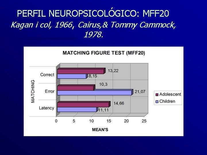 PERFIL NEUROPSICOLÓGICO: MFF 20 Kagan i col, 1966, Cairus, & Tommy Cammock, 1978.