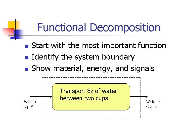Functional Decomposition n Start with the most important function Identify the system boundary Show
