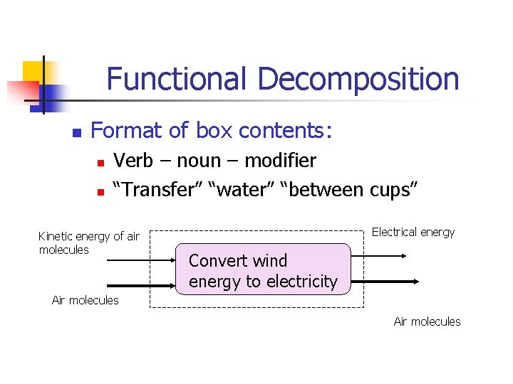 Functional Decomposition n Format of box contents: n n Verb – noun – modifier