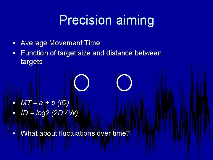 Precision aiming • Average Movement Time • Function of target size and distance between