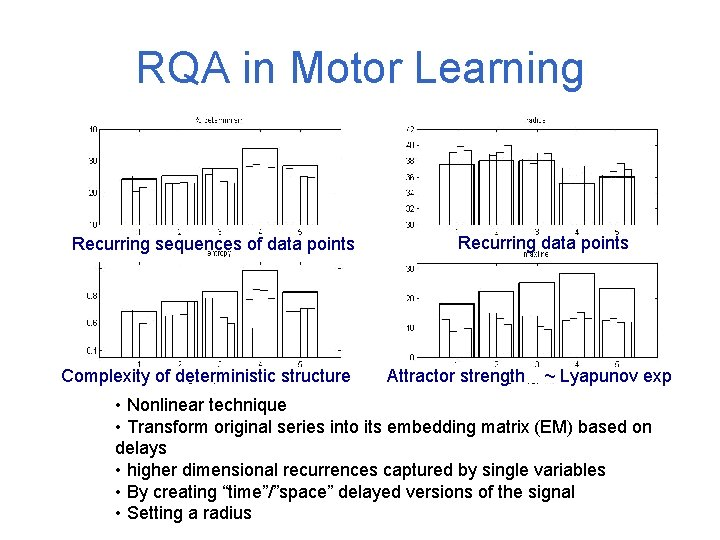 RQA in Motor Learning Recurring sequences of data points Complexity of deterministic structure Recurring