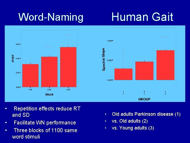 Human Gait Word-Naming • Repetition effects reduce RT and SD • Facilitate WN performance