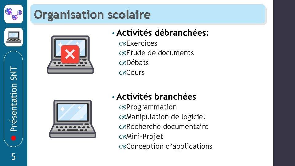 Présentation SNT Organisation scolaire 5 • Activités débranchées: Exercices Etude de documents Débats Cours