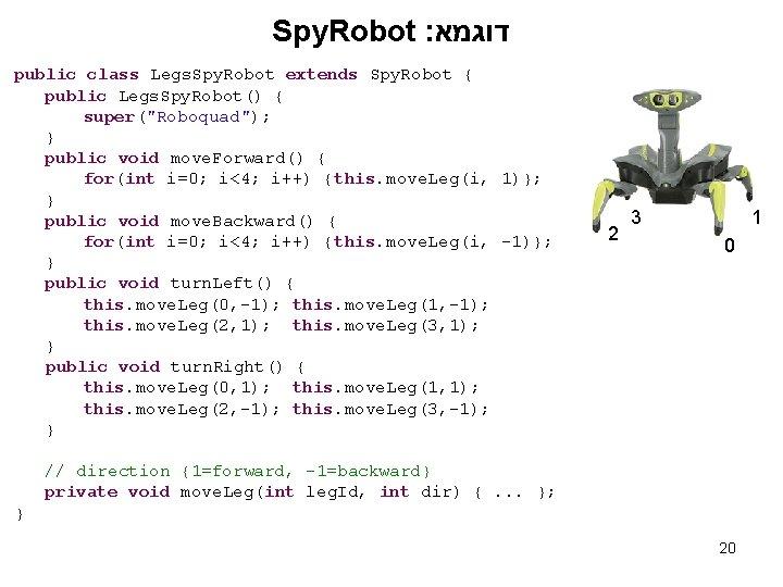 Spy. Robot : דוגמא public class Legs. Spy. Robot extends Spy. Robot { public