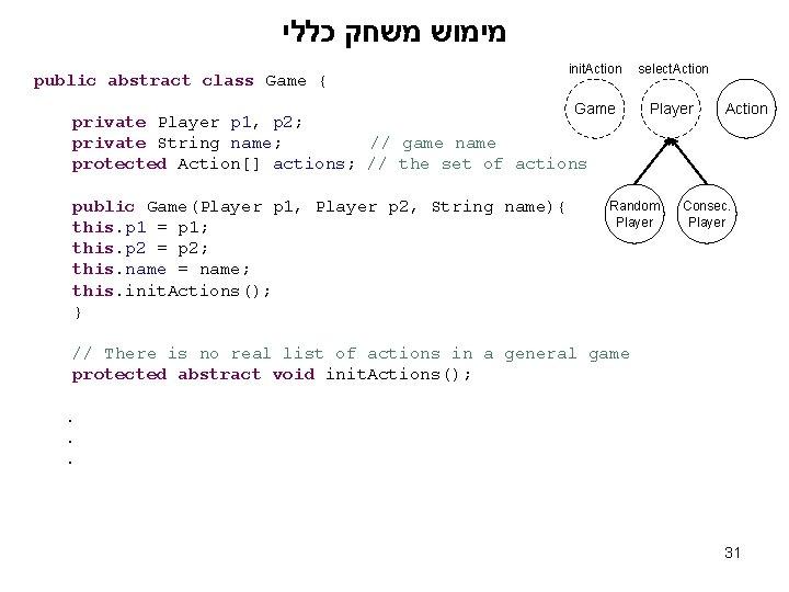 מימוש משחק כללי public abstract class Game { init. Action select. Action Game