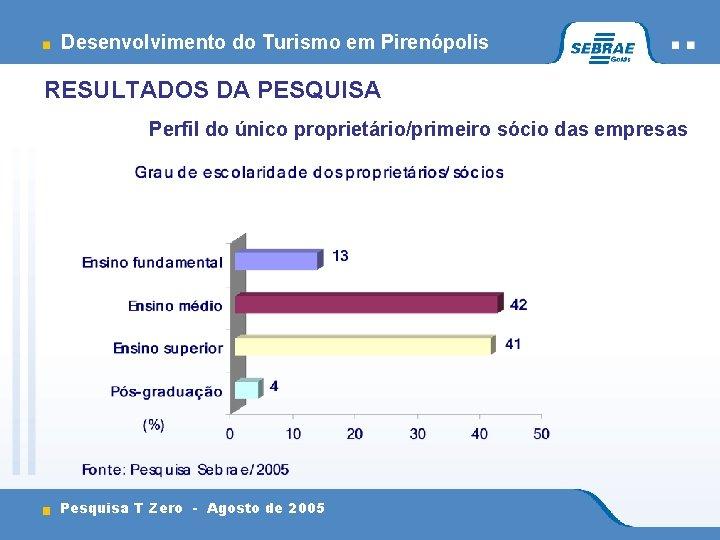 Desenvolvimento do Turismo em Pirenópolis RESULTADOS DA PESQUISA Perfil do único proprietário/primeiro sócio das