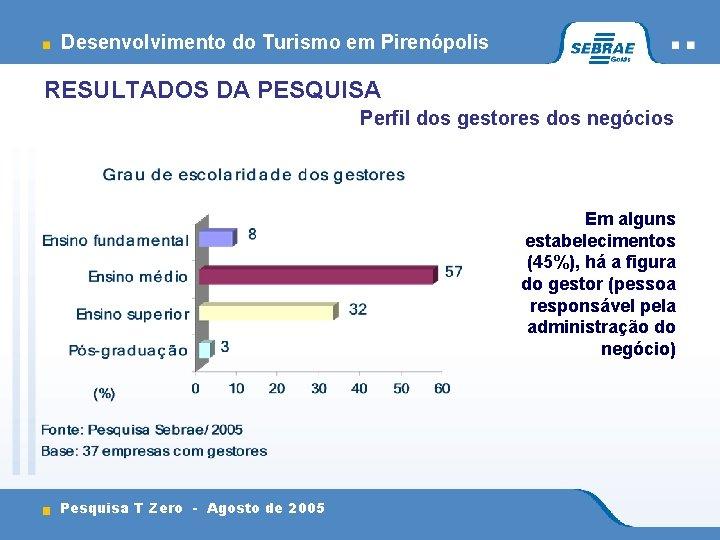 Desenvolvimento do Turismo em Pirenópolis RESULTADOS DA PESQUISA Perfil dos gestores dos negócios Em