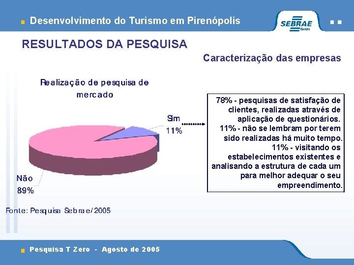 Desenvolvimento do Turismo em Pirenópolis RESULTADOS DA PESQUISA Caracterização das empresas 78% - pesquisas