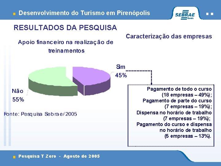 Desenvolvimento do Turismo em Pirenópolis RESULTADOS DA PESQUISA Caracterização das empresas Pagamento de todo