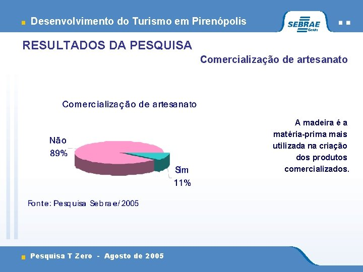 Desenvolvimento do Turismo em Pirenópolis RESULTADOS DA PESQUISA Comercialização de artesanato A madeira é