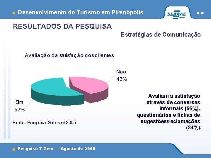 Desenvolvimento do Turismo em Pirenópolis RESULTADOS DA PESQUISA Estratégias de Comunicação Avaliam a satisfação