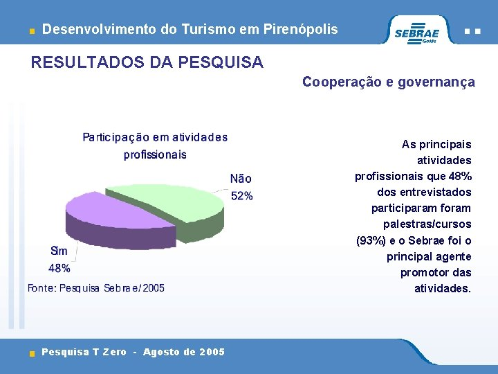 Desenvolvimento do Turismo em Pirenópolis RESULTADOS DA PESQUISA Cooperação e governança As principais atividades