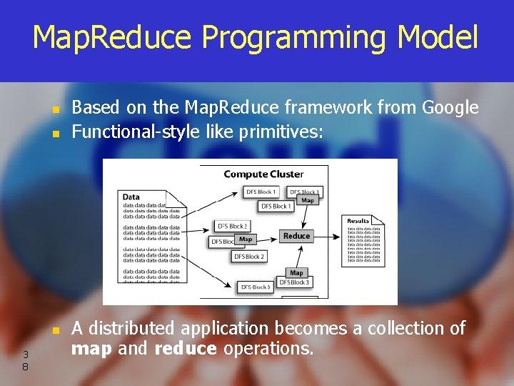 Map. Reduce Programming Model n n n 3 8 Based on the Map. Reduce