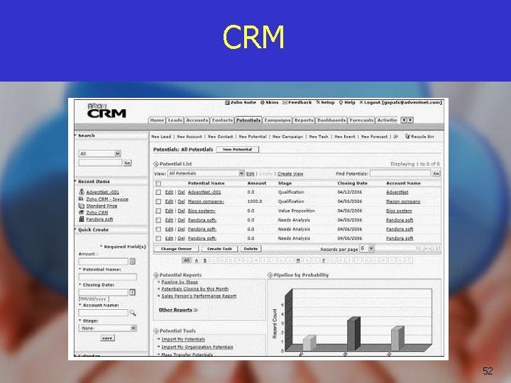 CRM 52