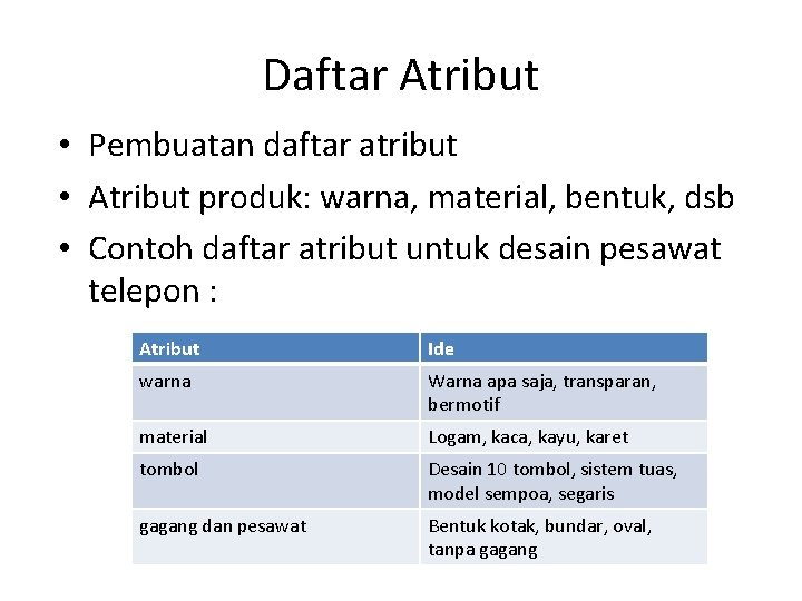 Daftar Atribut • Pembuatan daftar atribut • Atribut produk: warna, material, bentuk, dsb •