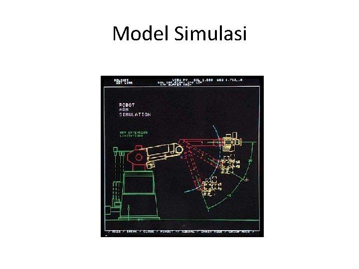 Model Simulasi