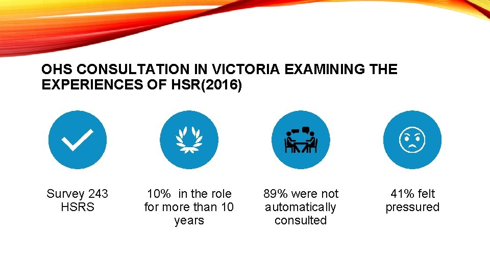 OHS CONSULTATION IN VICTORIA EXAMINING THE EXPERIENCES OF HSR(2016) Survey 243 HSRS 10% in