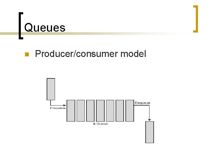 Queues n Producer/consumer model