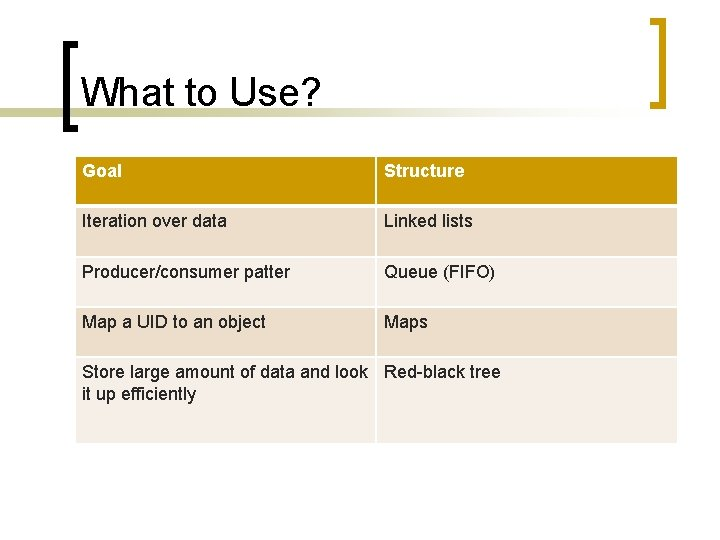 What to Use? Goal Structure Iteration over data Linked lists Producer/consumer patter Queue (FIFO)