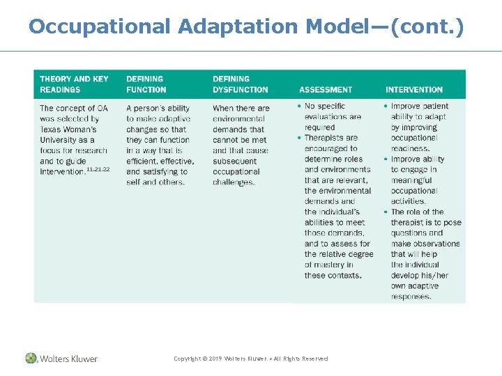Occupational Adaptation Model—(cont. ) Copyright © 2019 Wolters Kluwer • All Rights Reserved