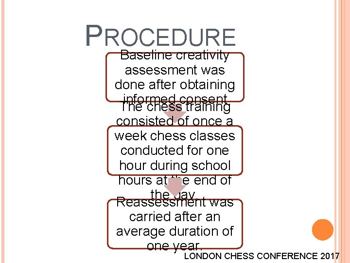 PROCEDURE Baseline creativity assessment was done after obtaining informed consent The chess training consisted