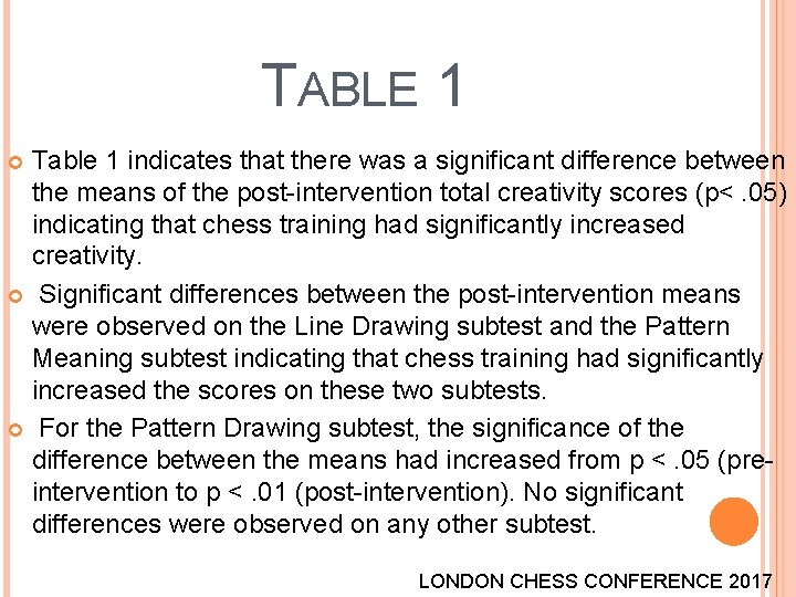 TABLE 1 Table 1 indicates that there was a significant difference between the means