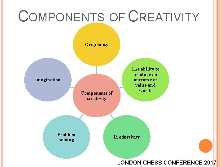 COMPONENTS OF CREATIVITY Originality Imagination Components of creativity Problem solving The ability to produce