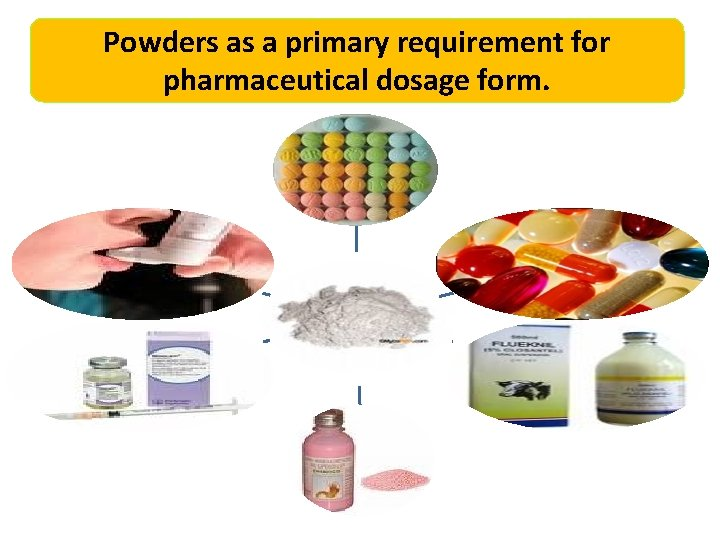 Powders as a primary requirement for pharmaceutical dosage form.