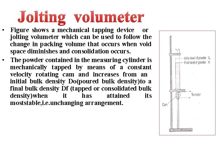 Jolting volumeter • Figure shows a mechanical tapping device or jolting volumeter which can