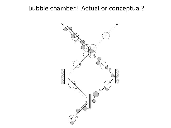 Bubble chamber! Actual or conceptual?