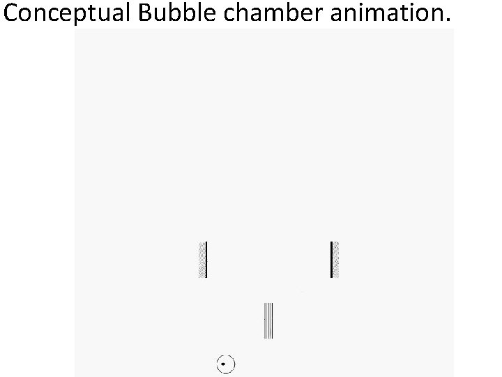 Conceptual Bubble chamber animation.