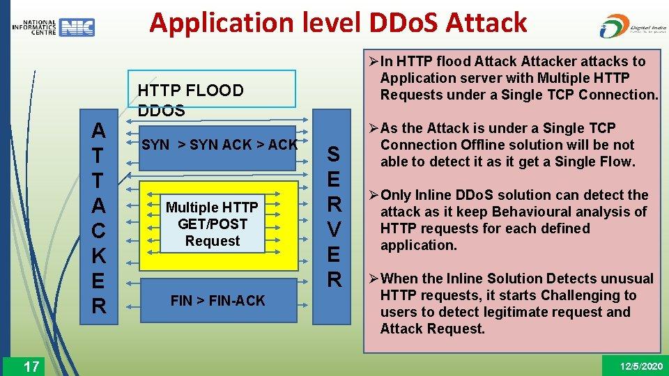 Application level DDo. S Attack A T T A C K E R 17
