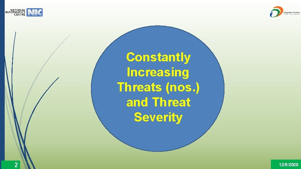 Constantly Increasing Threats (nos. ) and Threat Severity 2 12/5/2020