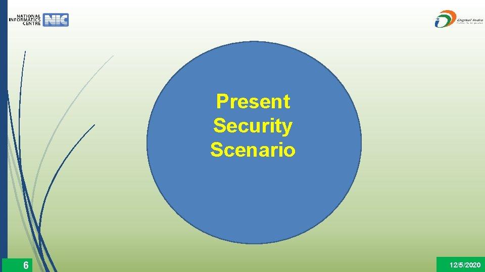 Present Security Scenario 6 12/5/2020