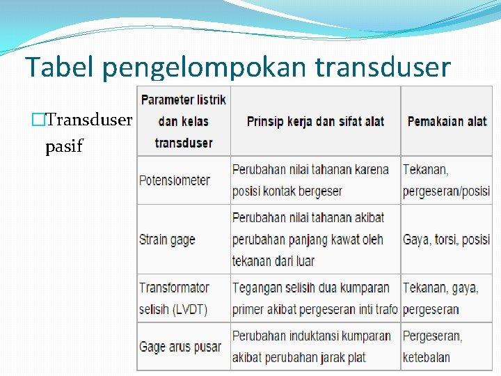 Tabel pengelompokan transduser �Transduser pasif