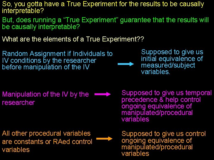 So, you gotta have a True Experiment for the results to be causally interpretable?