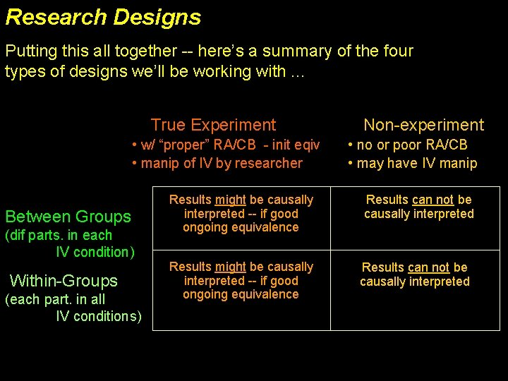 Research Designs Putting this all together -- here's a summary of the four types