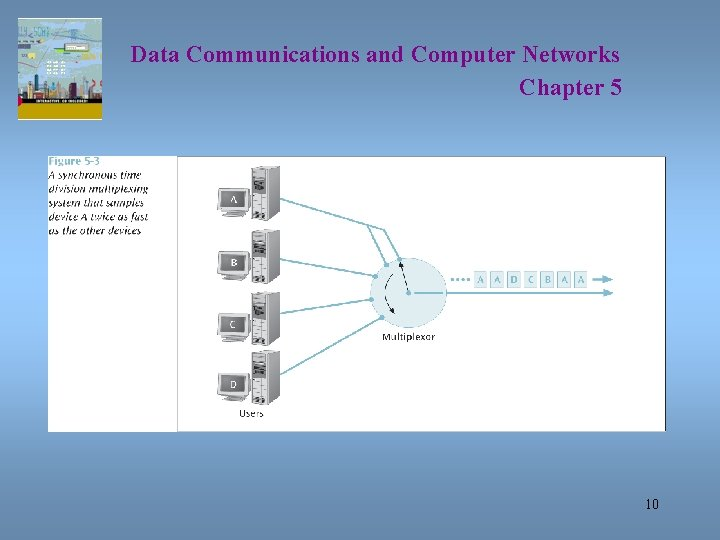 Data Communications and Computer Networks Chapter 5 10