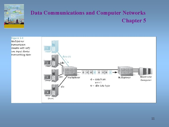 Data Communications and Computer Networks Chapter 5 11