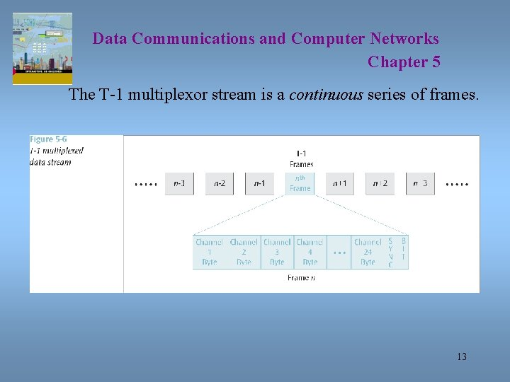 Data Communications and Computer Networks Chapter 5 The T-1 multiplexor stream is a continuous