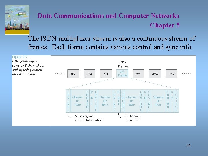 Data Communications and Computer Networks Chapter 5 The ISDN multiplexor stream is also a