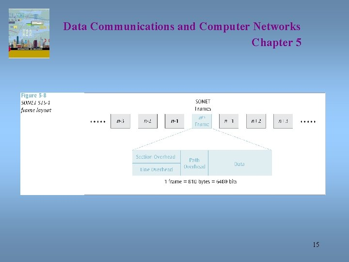Data Communications and Computer Networks Chapter 5 15
