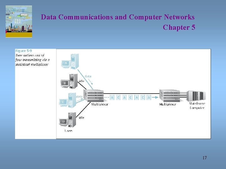 Data Communications and Computer Networks Chapter 5 17