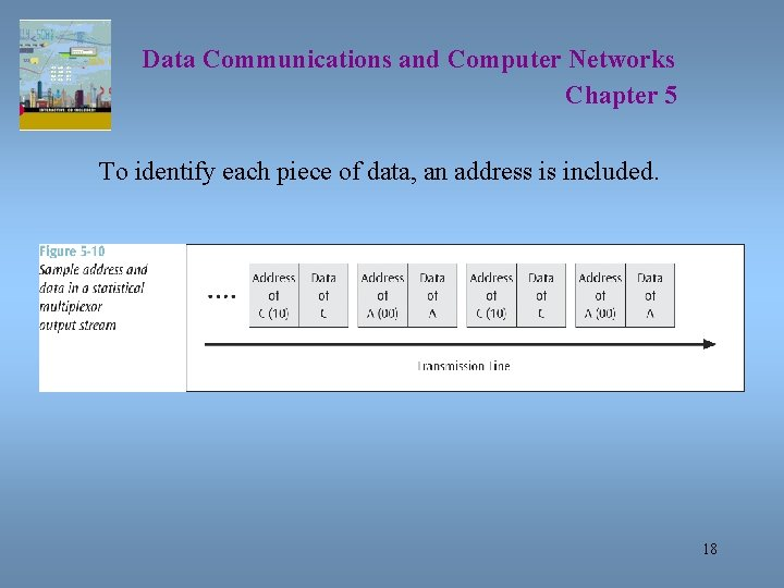 Data Communications and Computer Networks Chapter 5 To identify each piece of data, an