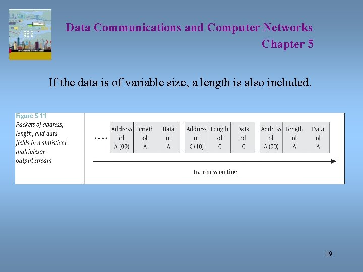 Data Communications and Computer Networks Chapter 5 If the data is of variable size,