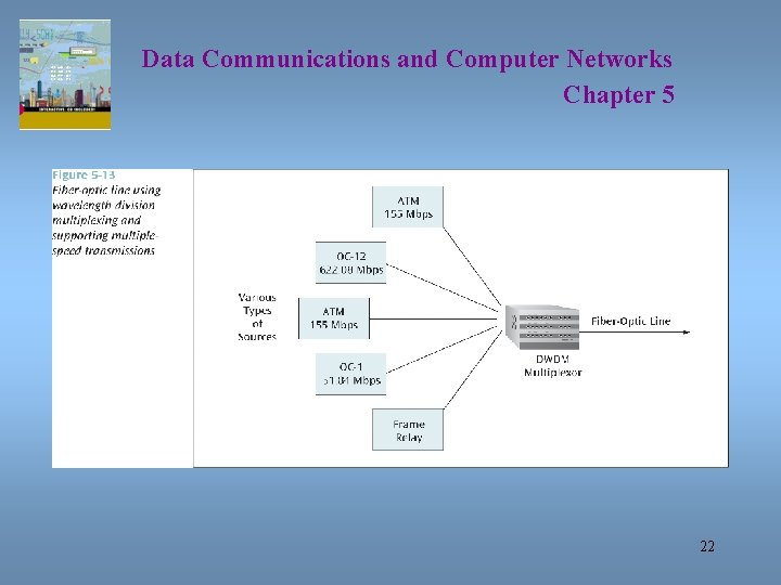 Data Communications and Computer Networks Chapter 5 22