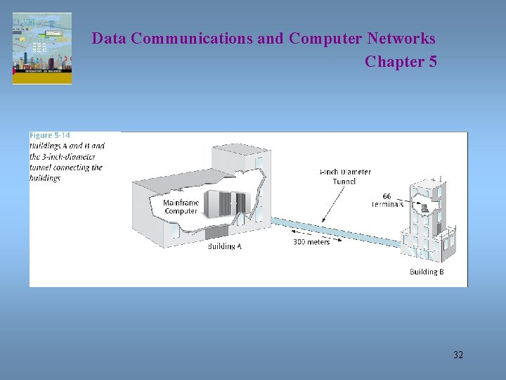 Data Communications and Computer Networks Chapter 5 32